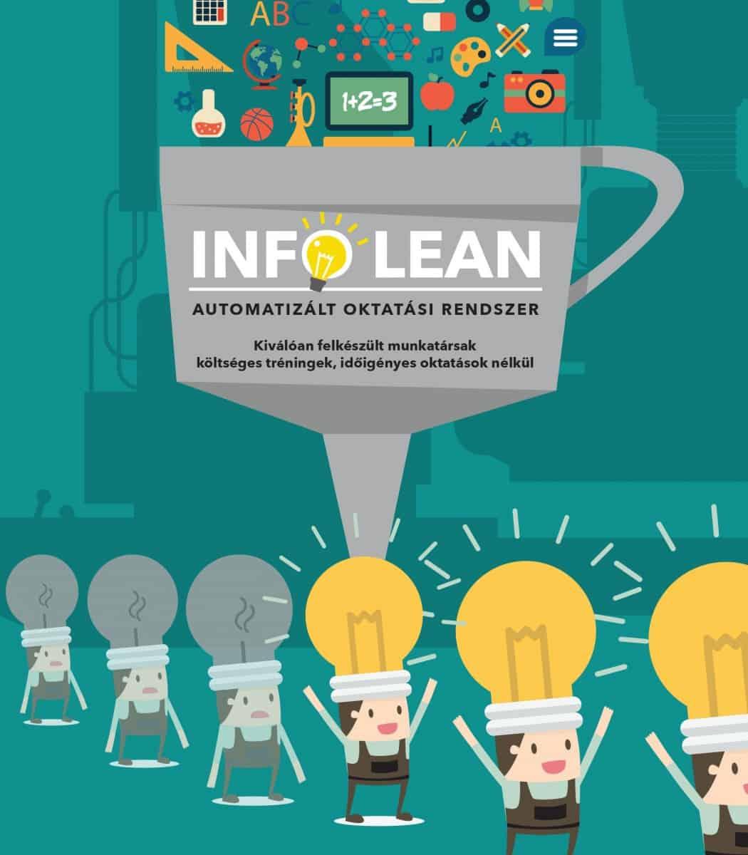 InfoLean automatizált oktatási rendszer